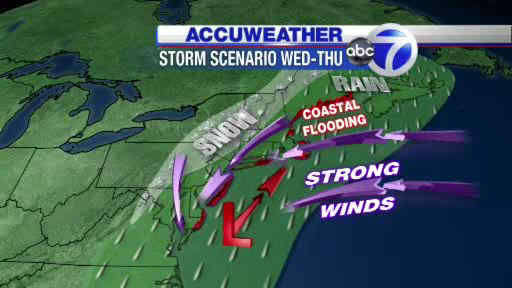 See AccuWeather maps of the Nor'easter expected to hit the New York area on Wednesday.