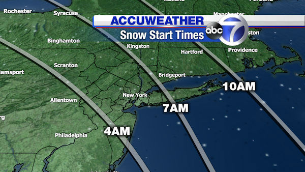 The southern most reaches of the viewing area will start to see snow around 4:00 a.m.   It should reach New York City by 7:00 a.m.
