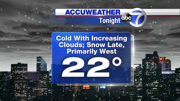For tonight, expect cloudy and cold conditions with snow arriving late.