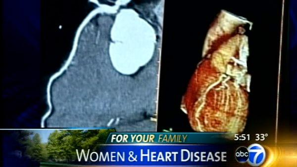 For Your Family: Women and Heart Health