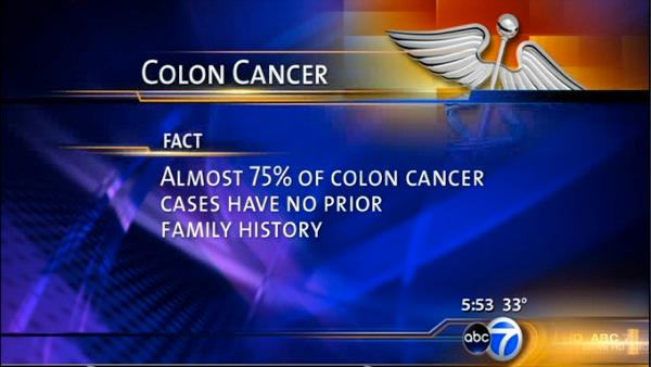 Colon cancer prevention tips