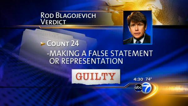 Blagojevich guilty on one count only