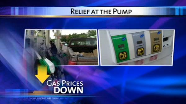 Chicago gas prices fall before July 4 travel