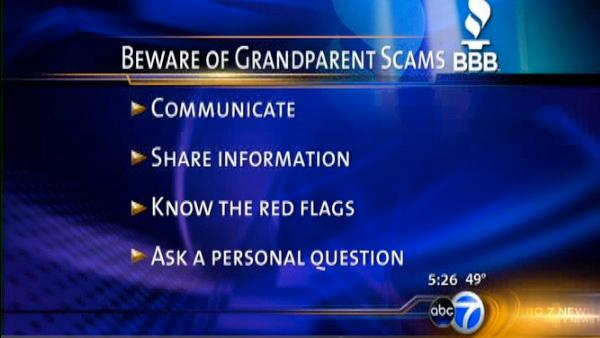 Grandparent Scams are on the Rise & ID Theft Concerns