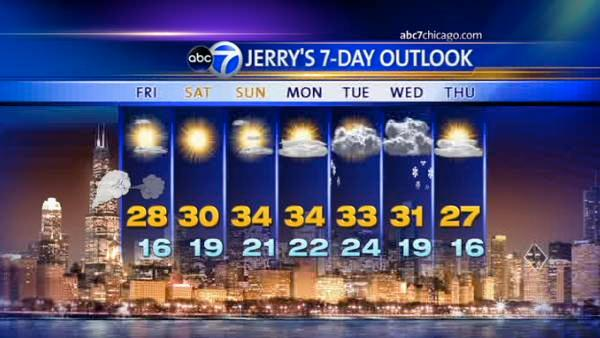 ABC7 Weather Forecast