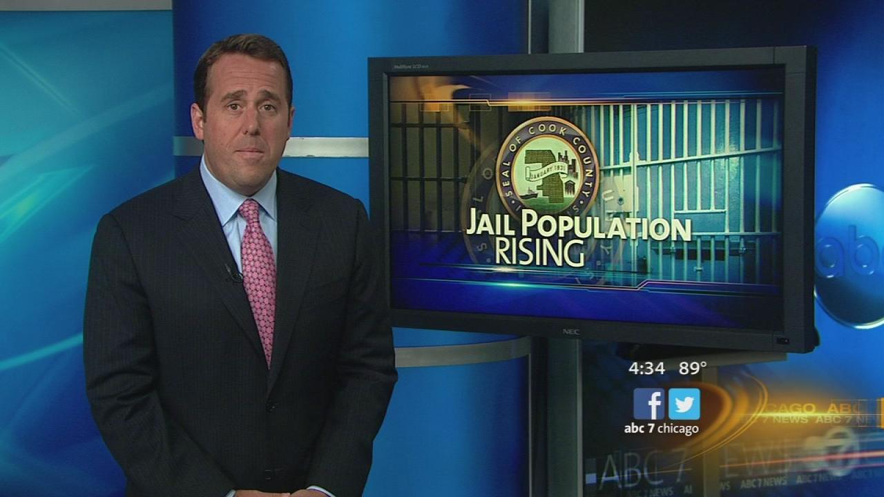 Cook County Jail at near-full capacity