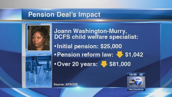 Reaction pours in after pension plan approved