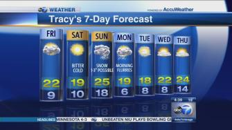 ABC 7 Weather Forecast