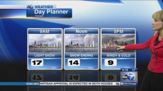 Chicago weather video