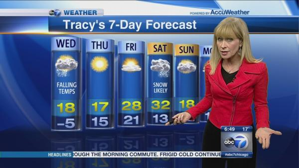 Tracy's 7-Day Forecast