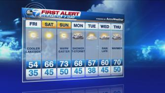 ABC7 First Alert 7-Day Forecast