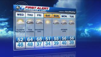 WX ABC 7 to Go April 23, 2014