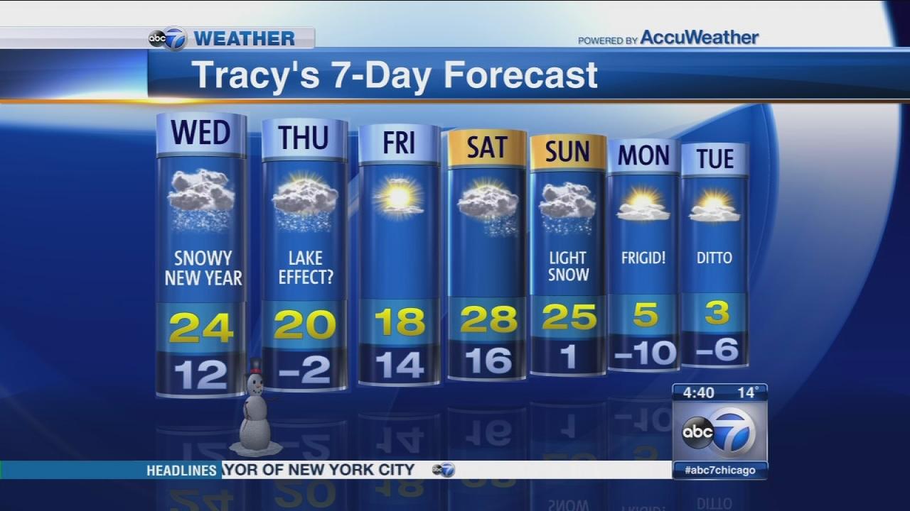 Staten Island Forecast Hourly