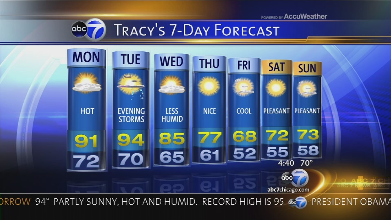 chicago illinois nascar raceday weather forecast and radar