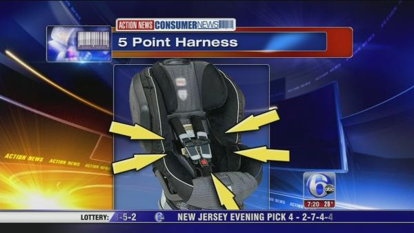Child's death prompts car seat concerns