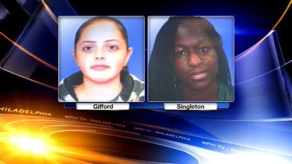 2 women arrested in Upper Darby burglaries