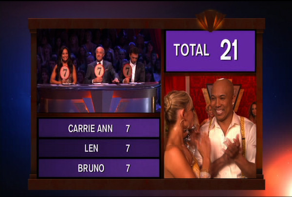 Hines Ward & Kym Johnson danced the Cha-Cha-Cha during Week 1 of Season 12 of Dancing with the Stars. They received a score of 21.