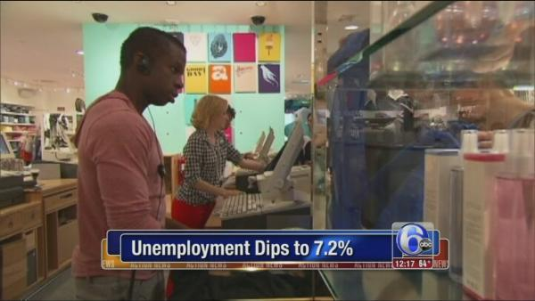 US employers add 148K jobs; jobless rate falls