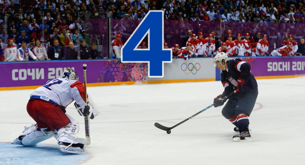 By The Numbers: Olympic Hero T.J. Oshie   4: T.J. Oshie scored four times in the shootout and put the winner between Sergei Bobrovsky's legs in the eighth round, leading the United States past Russia 3-2 in the thrilling revival of a classic Olympic hockey rivalry.    PHOTO: USA forward T.J. Oshie prepares to take a shot againstRussia goaltender Sergei Bobrovski in an overtime shootout during a men's ice hockey game at the 2014 Winter Olympics, Saturday, Feb. 15, 2014, in Sochi, Russia. Oshie scored the winning goal and the USA won 3-2. (AP Photo/Julio Cortez)