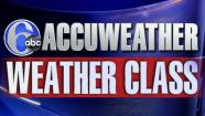 Action News Weather Class