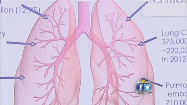 Experts hope to raise COPD awareness