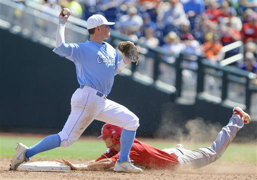 North Carolina State&#39;s Trea Turner is out at second base as North Carolina second basemen Mike Zolk, top, throws to first for a double play in the sixth inning of an NCAA College World Series game in Omaha, Neb., Sunday, June 16, 2013.  <span class=meta>(AP Photo&#47; Eric Francis)</span>